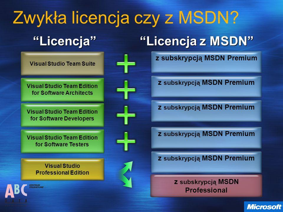 Zwykła licencja czy z MSDN? LicencjaLicencja Licencja z MSDNLicencja z MSDN Visual Studio Team Edition for Software Architects Visual Studio Team Edit