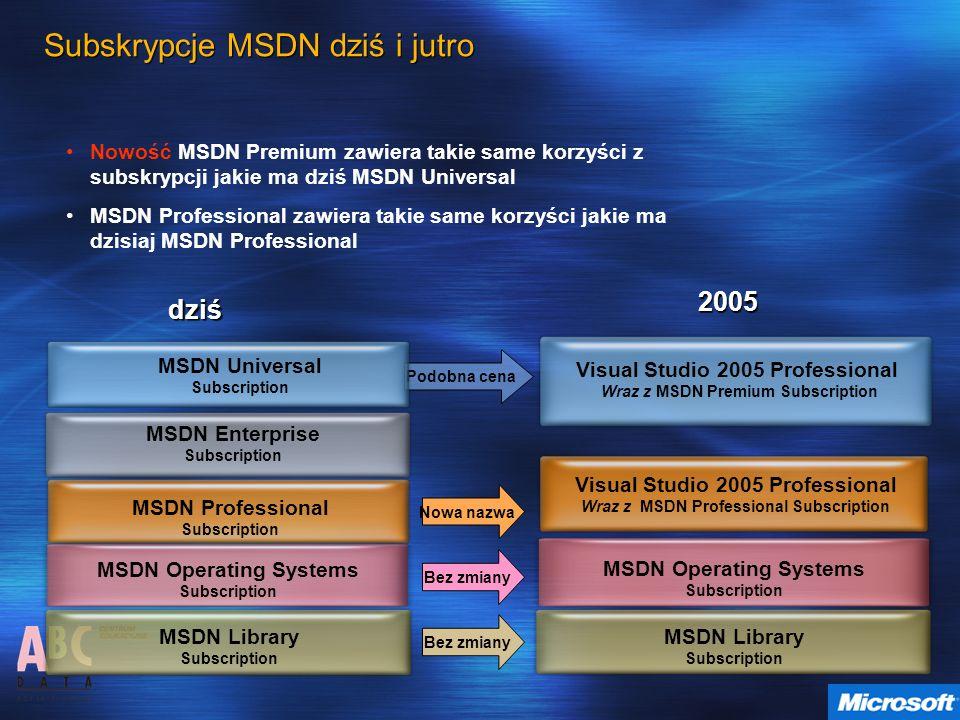 dziś Podobna cena Nowa nazwa Bez zmiany Visual Studio 2005 Professional Wraz z MSDN Premium Subscription Visual Studio 2005 Professional Wraz z MSDN P