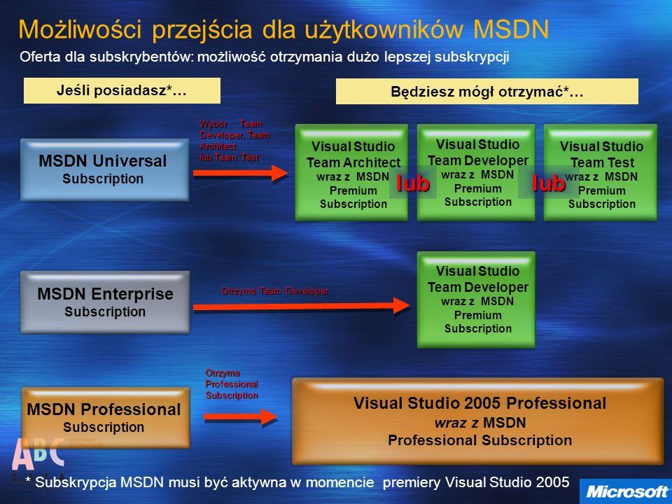MSDN dziś 10% taniej Do końca czerwca 2005 można zakupić MSDN: UniversalEnterprise lub Professional z 10 % obniżką z 10 % obniżkąSzczegóły: http://www.microsoft.com/poland/msdn/promocje/rabatOpen/default.mspx Zapraszamy na stoisko partnera po informacje na temat nowych wersji Visual Studio 2005, nowych cen i zmian w licencjonowaniu