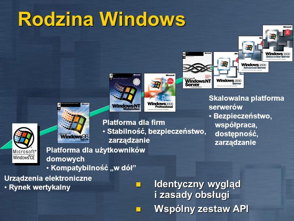 Platforma Windows 2000 Windows 2000 Server Skalowalność Skalowalność Współpraca Współpraca Dostępność Dostępność Zarządzanie Zarządzanie Platforma Windows 2000 Dramatyczna redukcja kosztów TCO Dramatyczna redukcja kosztów TCO Najlepsza platforma dla nowej generacji aplikacji Najlepsza platforma dla nowej generacji aplikacji Najwydajniejszy sposób stworzenia Cyfrowego Systemu Nerwowego (DNS – Digital Nervous System)) Najwydajniejszy sposób stworzenia Cyfrowego Systemu Nerwowego (DNS – Digital Nervous System)) Zarówno klient, jak i serwer mają wiele własnych zalet Zarówno klient, jak i serwer mają wiele własnych zalet Połączenie obydwu dostarcza doskonałą Platformę Połączenie obydwu dostarcza doskonałą Platformę Windows 2000 Pro Łatwiejszy Windows Łatwiejszy Windows Moc Windows NT Moc Windows NT Najlepsze z Windows 98 Najlepsze z Windows 98 Niższe koszty TCO Niższe koszty TCO