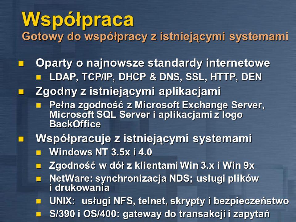 Współpraca Gotowy do współpracy z istniejącymi systemami Oparty o najnowsze standardy internetowe Oparty o najnowsze standardy internetowe LDAP, TCP/I