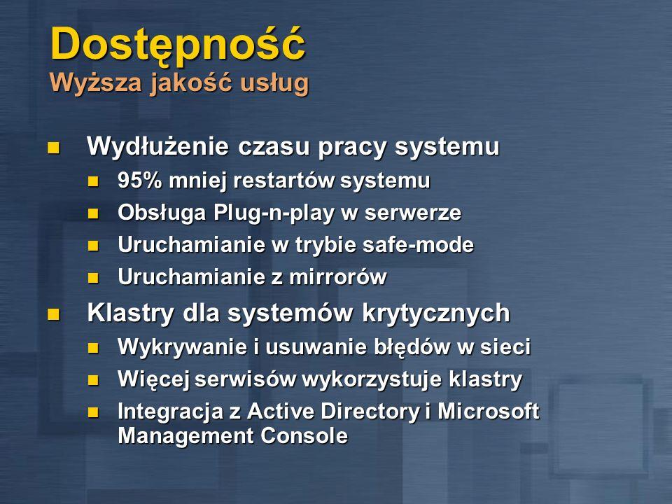 Dostępność Wyższa jakość usług Wydłużenie czasu pracy systemu Wydłużenie czasu pracy systemu 95% mniej restartów systemu 95% mniej restartów systemu O