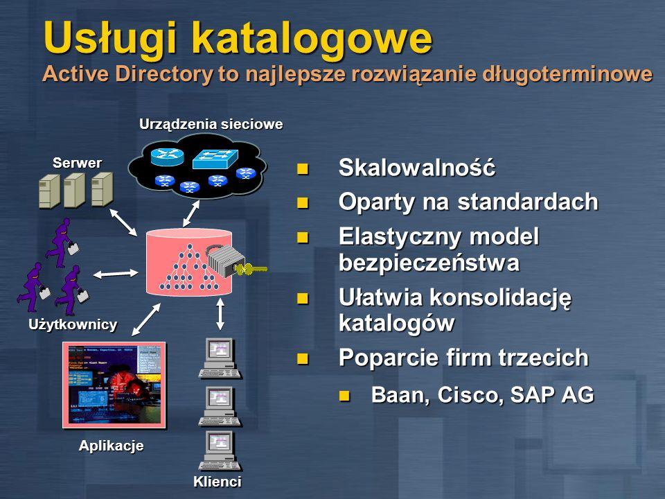 Użytkownicy Aplikacje Klienci Serwer Urządzenia sieciowe Usługi katalogowe Active Directory to najlepsze rozwiązanie długoterminowe Skalowalność Skalo
