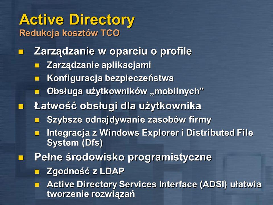 Active Directory Redukcja kosztów TCO Zarządzanie w oparciu o profile Zarządzanie w oparciu o profile Zarządzanie aplikacjami Zarządzanie aplikacjami