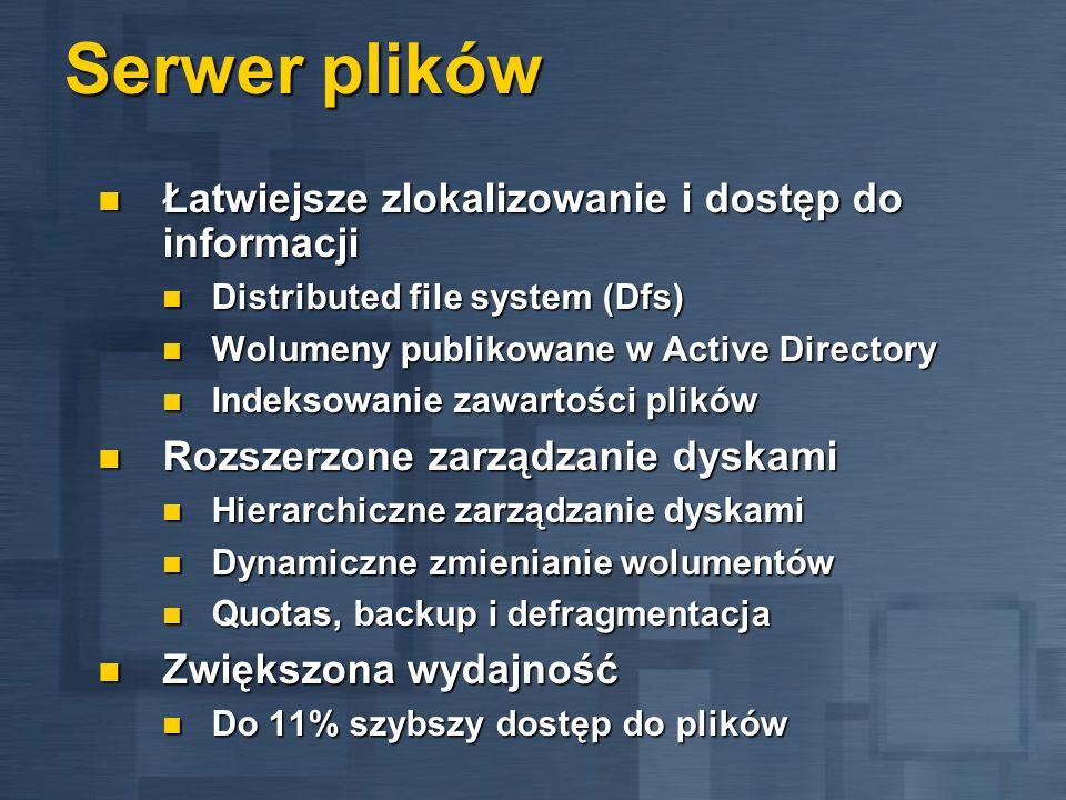 Serwer plików Łatwiejsze zlokalizowanie i dostęp do informacji Łatwiejsze zlokalizowanie i dostęp do informacji Distributed file system (Dfs) Distribu