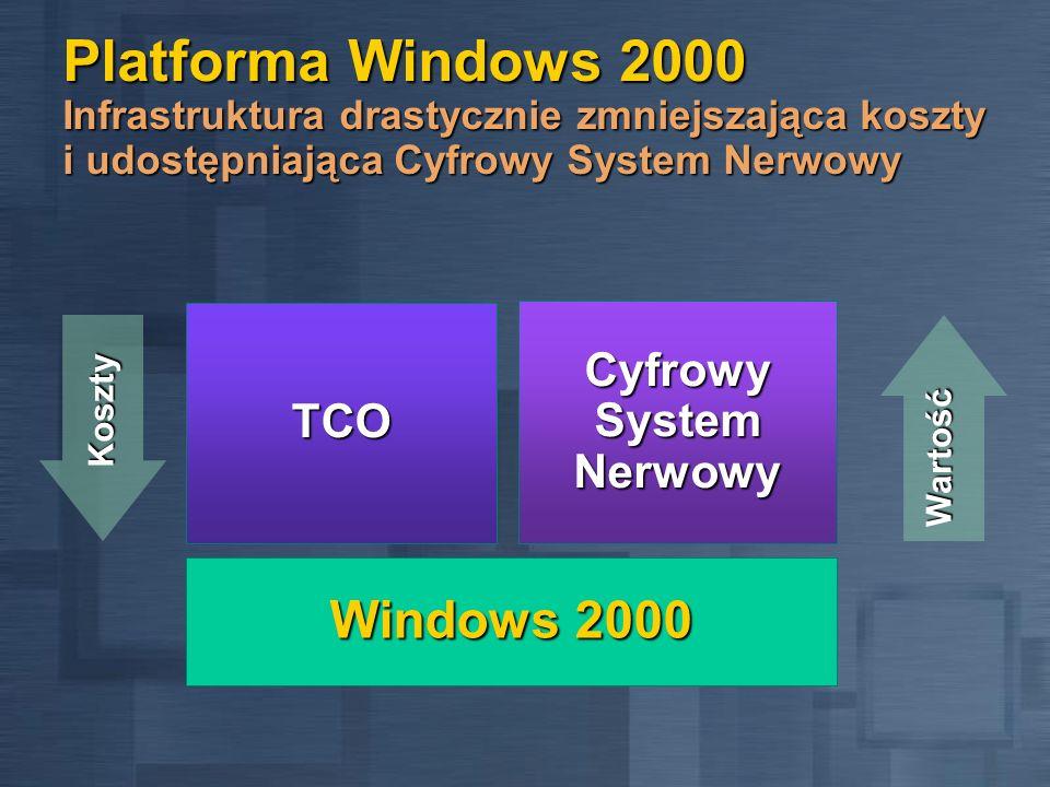 TCO Windows 2000 Cyfrowy System Nerwowy Koszty Wartość Platforma Windows 2000 Infrastruktura drastycznie zmniejszająca koszty i udostępniająca Cyfrowy
