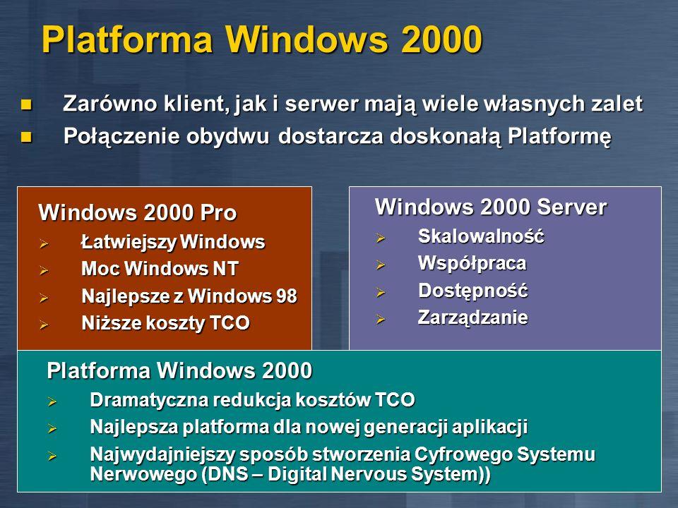 Platforma Windows 2000 Windows 2000 Server Skalowalność Skalowalność Współpraca Współpraca Dostępność Dostępność Zarządzanie Zarządzanie Platforma Win
