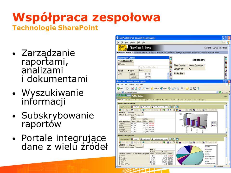 Współpraca zespołowa Technologie SharePoint Zarządzanie raportami, analizami i dokumentami Wyszukiwanie informacji Subskrybowanie raportów Portale int