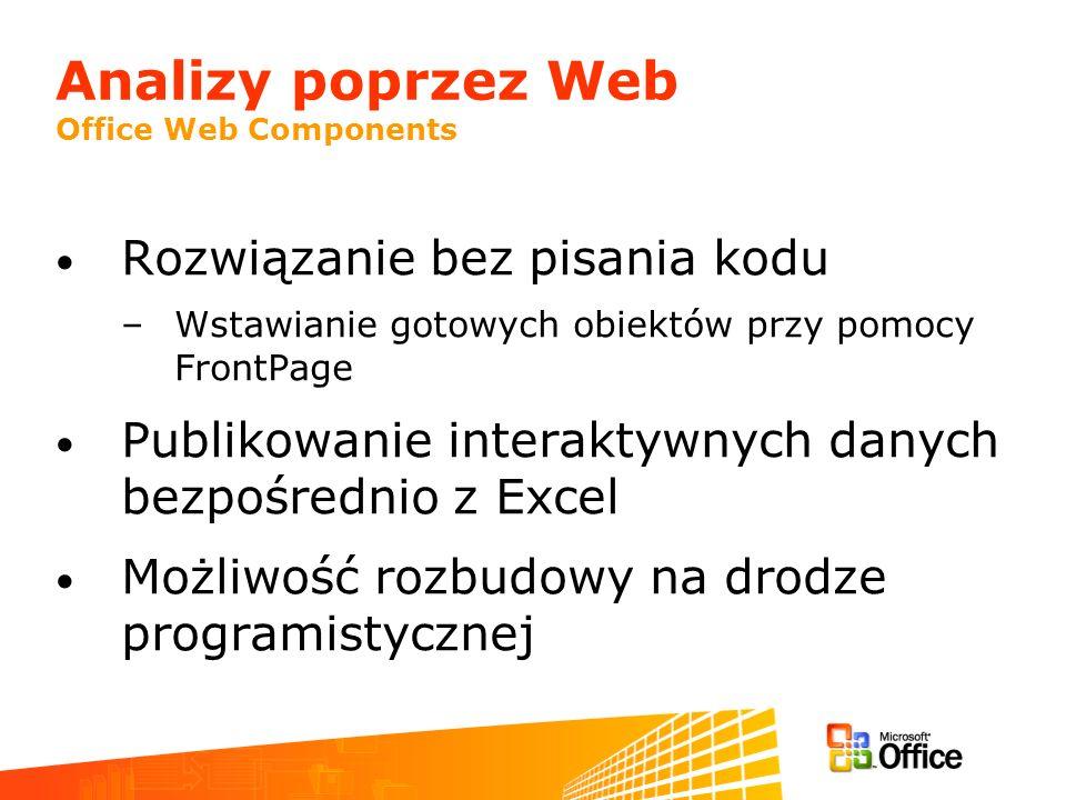Analizy poprzez Web Office Web Components Rozwiązanie bez pisania kodu –Wstawianie gotowych obiektów przy pomocy FrontPage Publikowanie interaktywnych