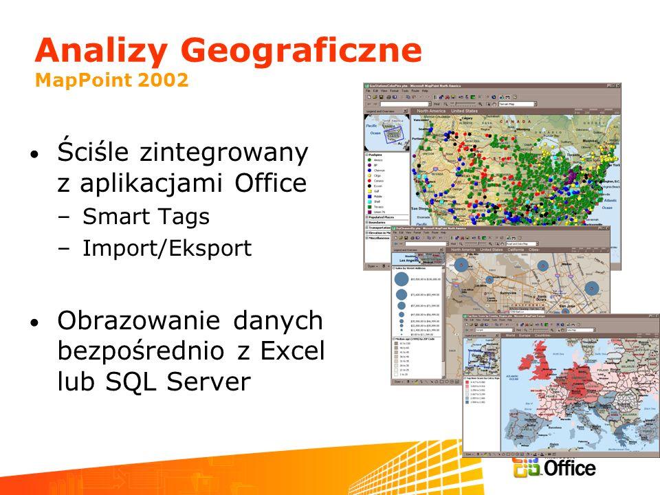 Analizy Geograficzne MapPoint 2002 Ściśle zintegrowany z aplikacjami Office –Smart Tags –Import/Eksport Obrazowanie danych bezpośrednio z Excel lub SQ