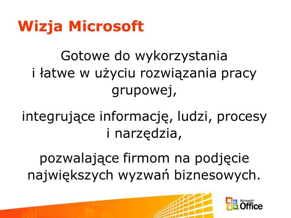 Wizja Microsoft Gotowe do wykorzystania i łatwe w użyciu rozwiązania pracy grupowej, integrujące informację, ludzi, procesy i narzędzia, pozwalające f