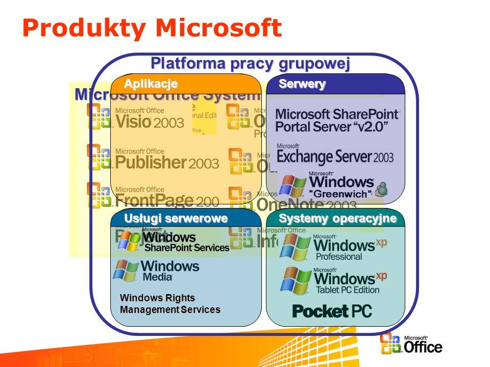 Produkty Microsoft Microsoft Office System Serwery Systemy operacyjne Usługi serwerowe Windows Rights Management Services Aplikacje Platforma pracy gr