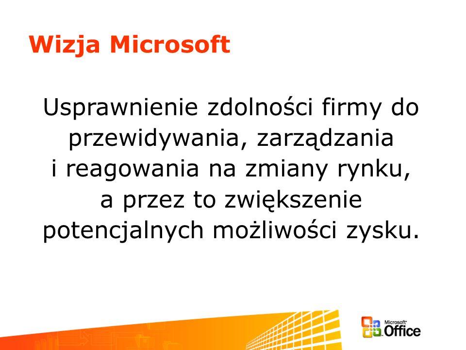 Wizja Microsoft Usprawnienie zdolności firmy do przewidywania, zarządzania i reagowania na zmiany rynku, a przez to zwiększenie potencjalnych możliwoś