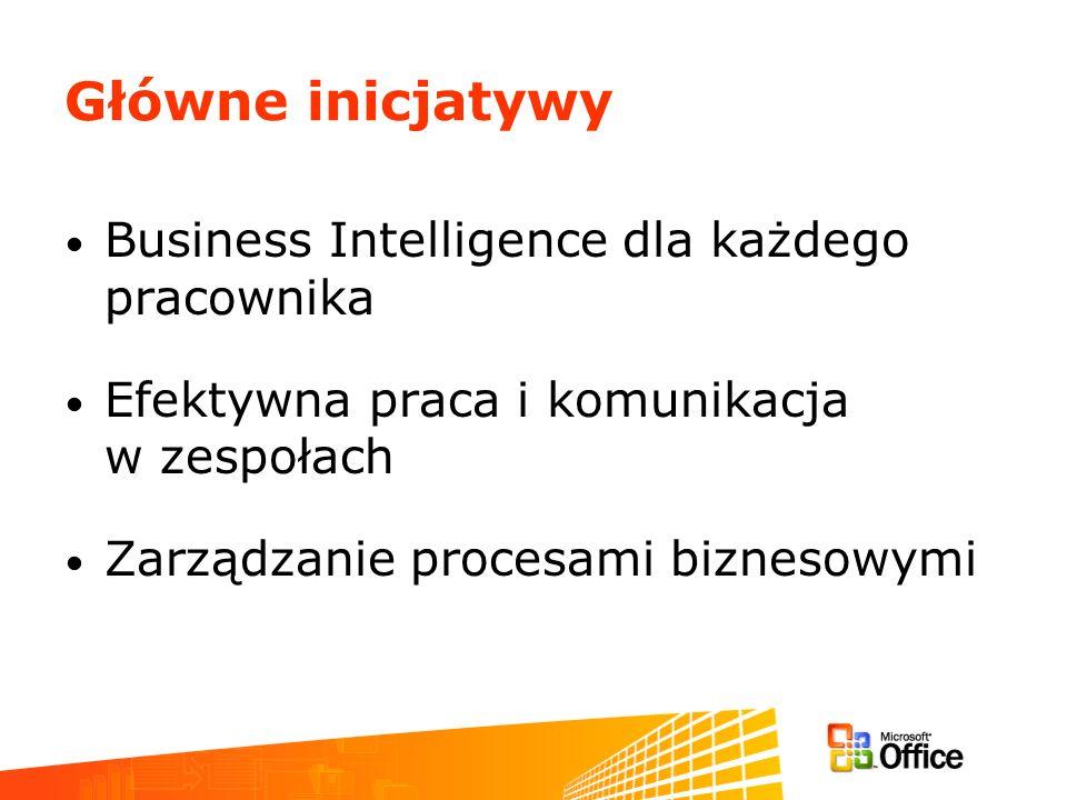 Główne inicjatywy Business Intelligence dla każdego pracownika Efektywna praca i komunikacja w zespołach Zarządzanie procesami biznesowymi