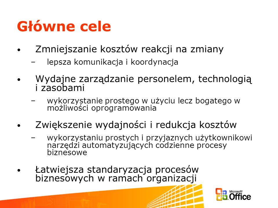 Główne cele Zmniejszanie kosztów reakcji na zmiany –lepsza komunikacja i koordynacja Wydajne zarządzanie personelem, technologią i zasobami –wykorzyst