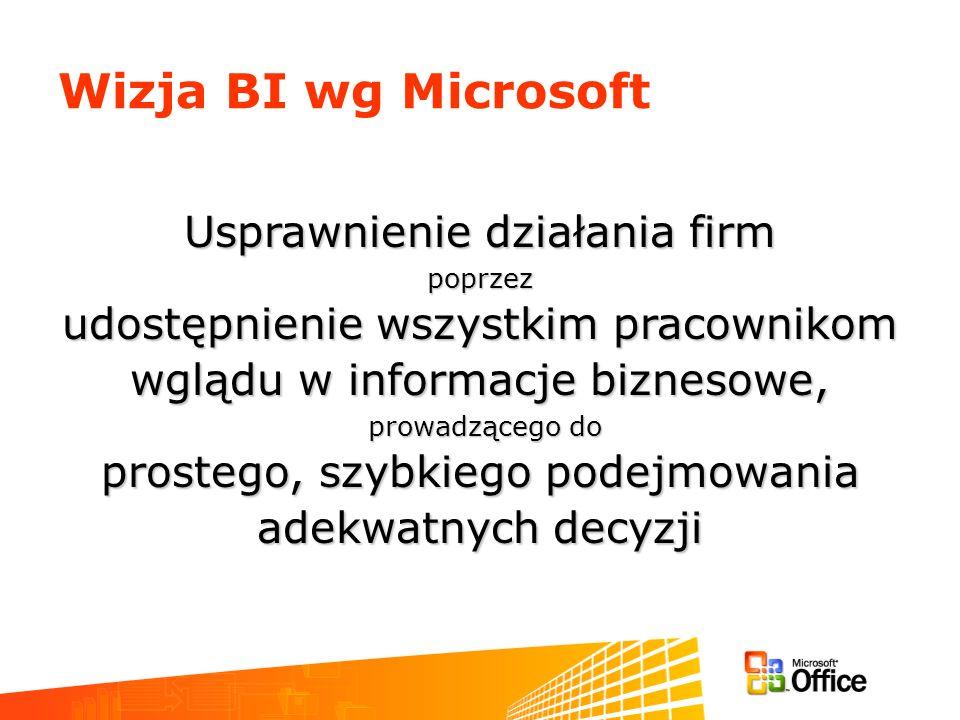 Wizja BI wg Microsoft Usprawnienie działania firm poprzez udostępnienie wszystkim pracownikom wglądu w informacje biznesowe, prowadzącego do prowadząc