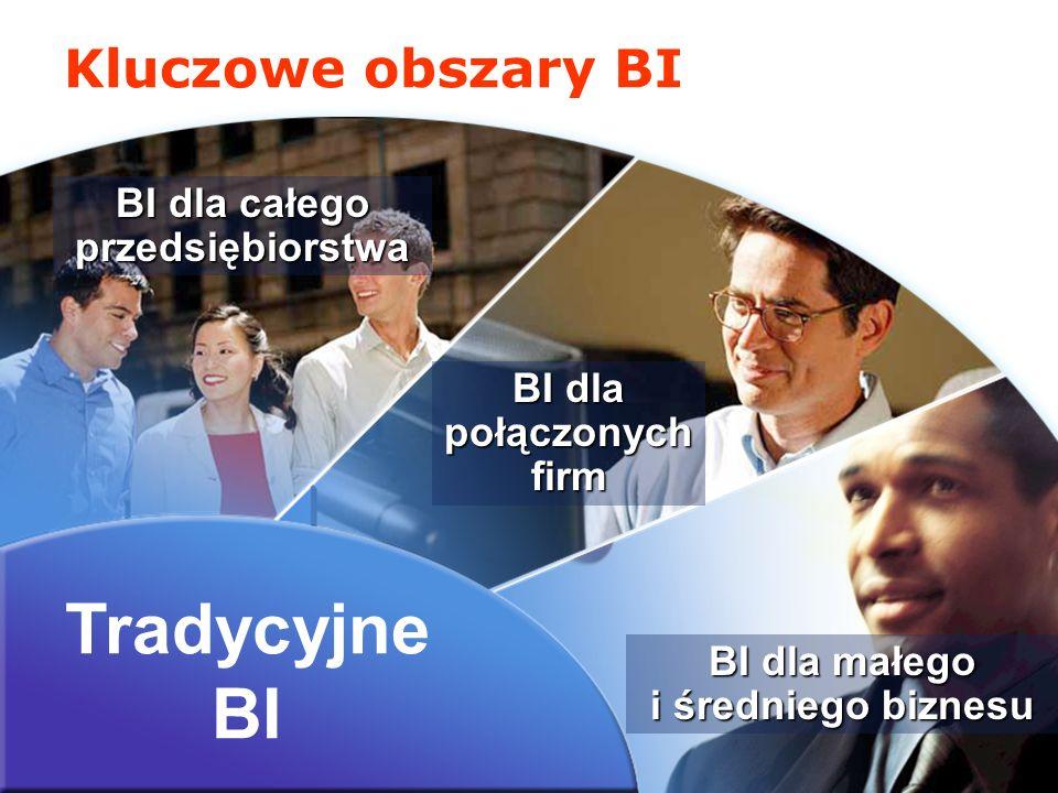Kluczowe obszary BI Tradycyjne BI BI dla całego przedsiębiorstwa BI dla połączonych firm BI dla małego i średniego biznesu