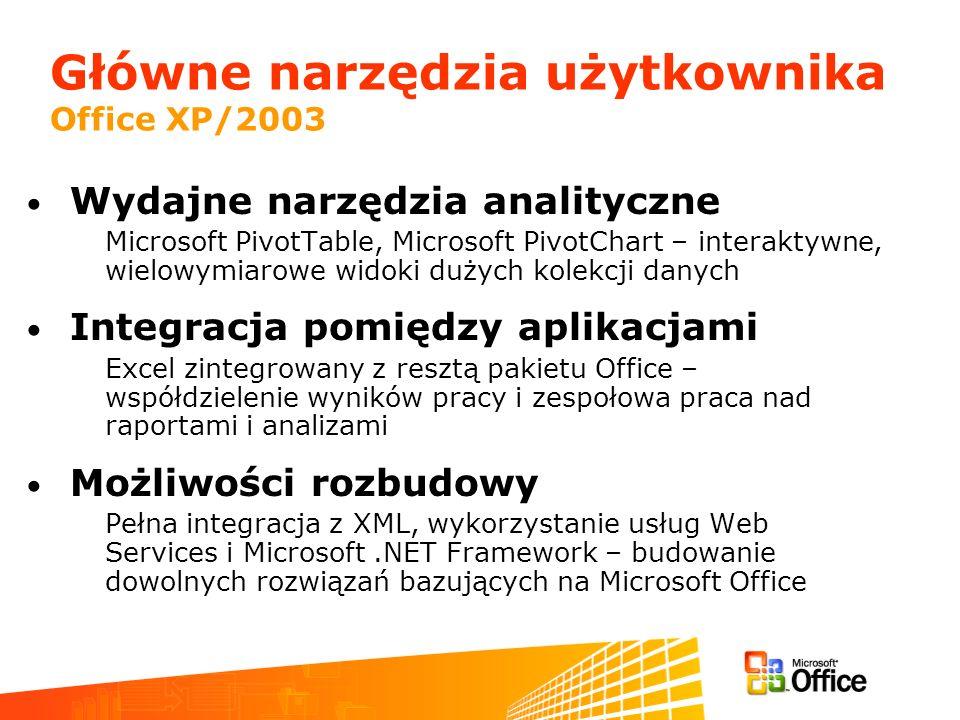 Główne narzędzia użytkownika Office XP/2003 Wydajne narzędzia analityczne Microsoft PivotTable, Microsoft PivotChart – interaktywne, wielowymiarowe wi