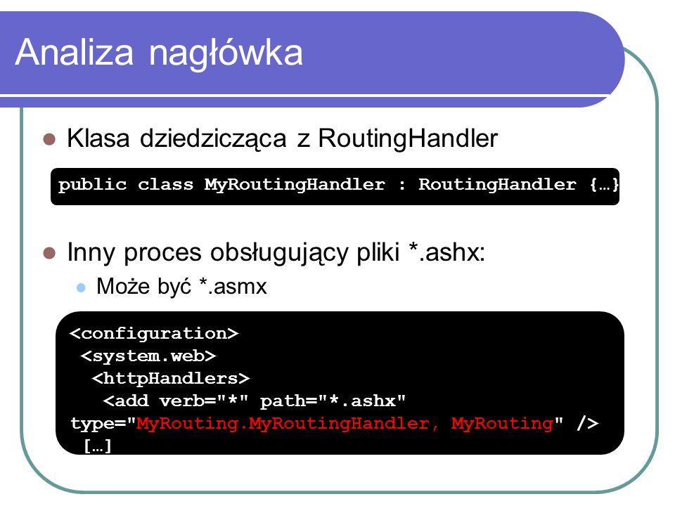 Analiza nagłówka Klasa dziedzicząca z RoutingHandler Inny proces obsługujący pliki *.ashx: Może być *.asmx public class MyRoutingHandler : RoutingHandler {…} […]