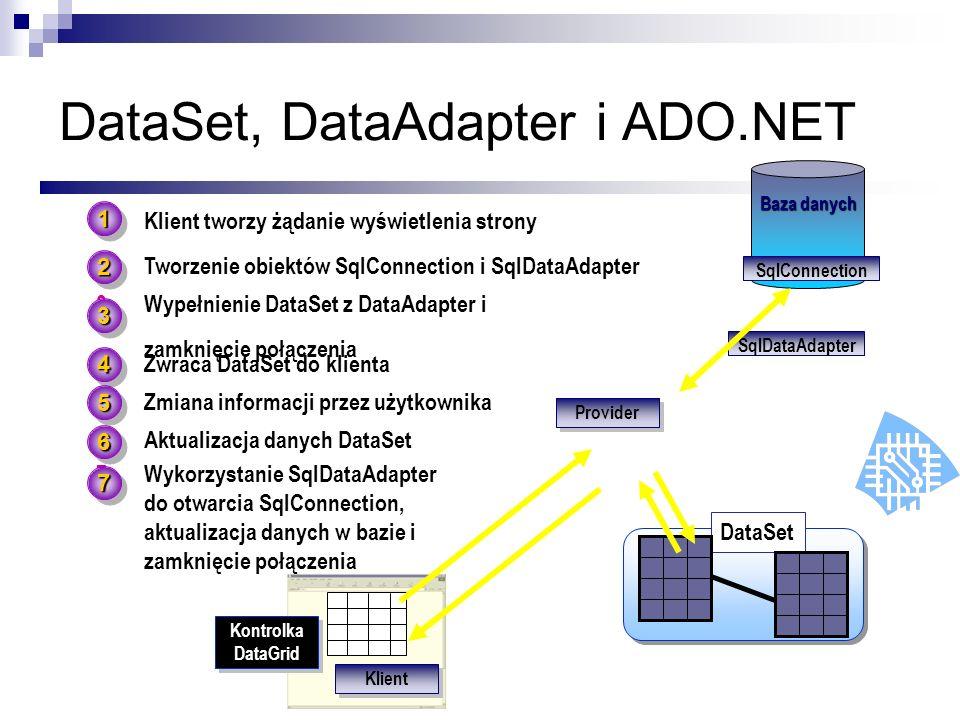 DataSet, DataAdapter i ADO.NET Baza danych 4.Zwraca DataSet do klienta 5.Zmiana informacji przez użytkownika 2.Tworzenie obiektów SqlConnection i SqlD