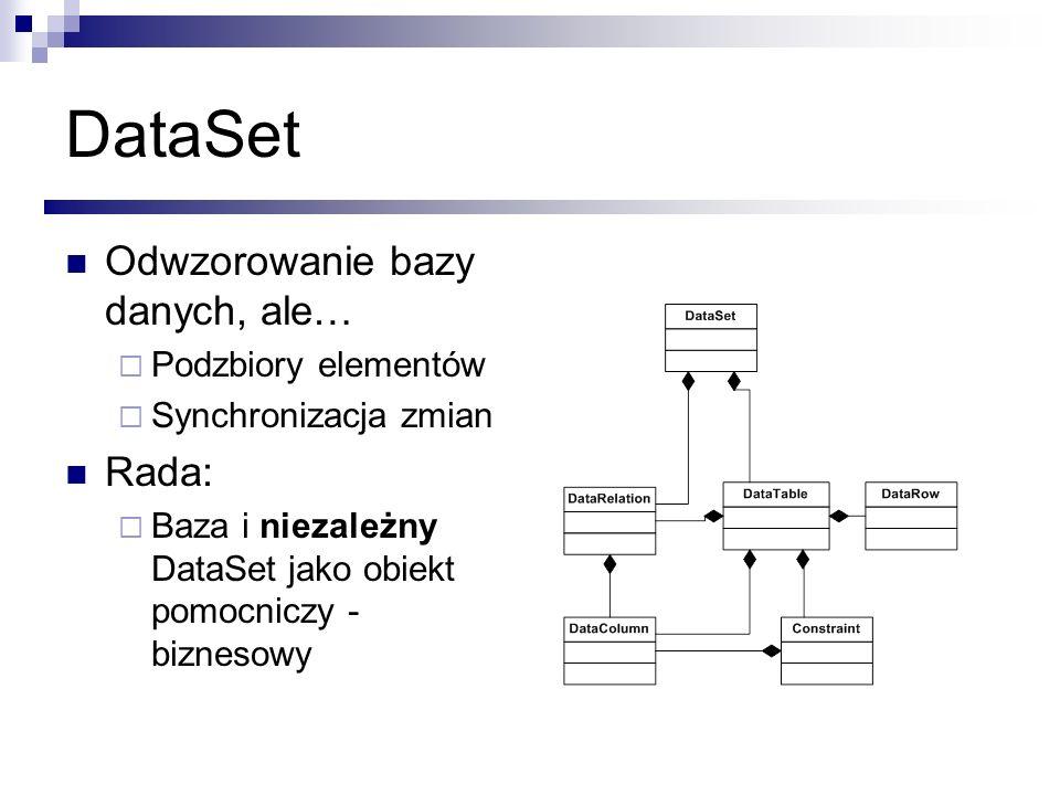 Odwzorowanie bazy danych, ale… Podzbiory elementów Synchronizacja zmian Rada: Baza i niezależny DataSet jako obiekt pomocniczy - biznesowy