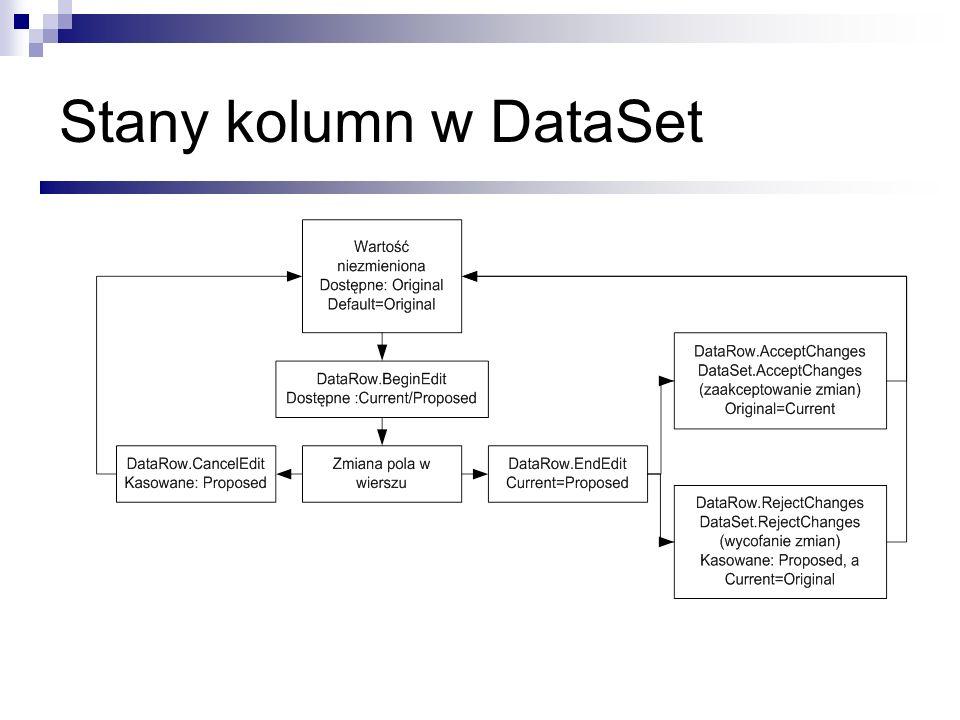 Stany kolumn w DataSet
