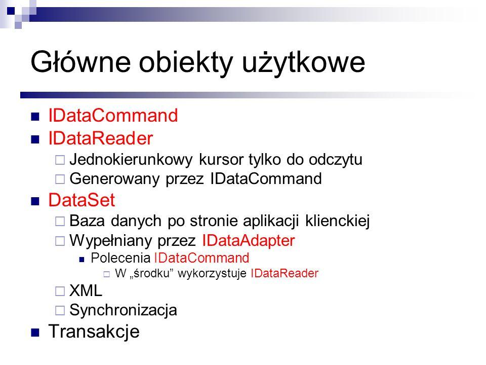 Główne obiekty użytkowe IDataCommand IDataReader Jednokierunkowy kursor tylko do odczytu Generowany przez IDataCommand DataSet Baza danych po stronie