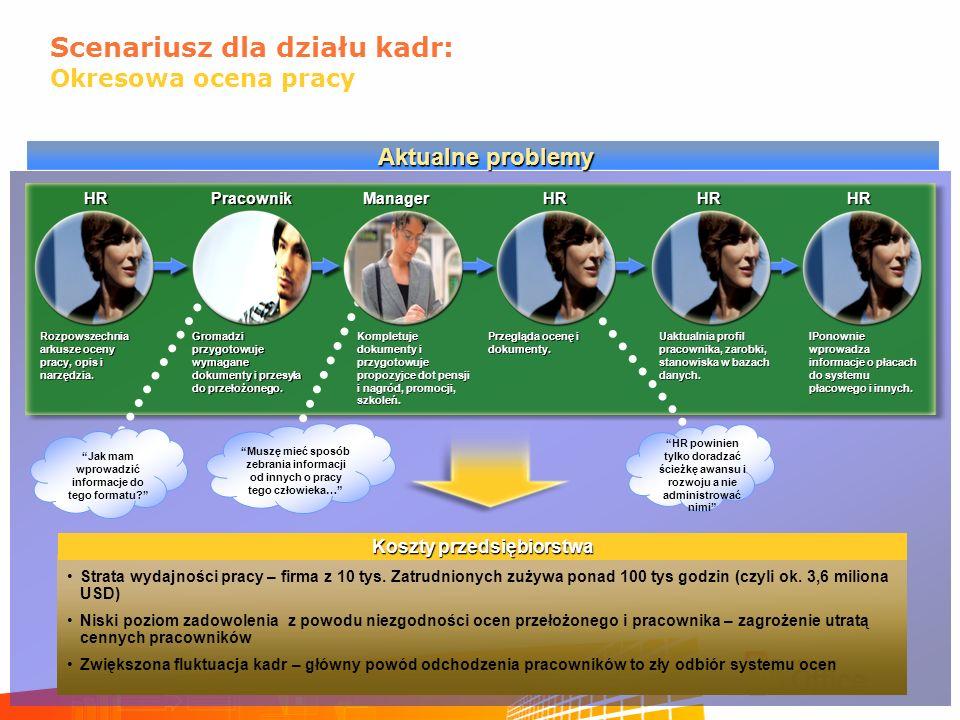 Koszty przedsiębiorstwa Scenariusz dla działu kadr: Okresowa ocena pracy HR Rozpowszechnia arkusze oceny pracy, opis i narzędzia. Gromadzi przygotowuj