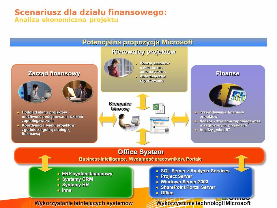 Scenariusz dla działu finansowego: Analiza ekonomiczna projektu Wykorzystanie technologii Microsoft Office System Business Intelligence, Wydajność pra