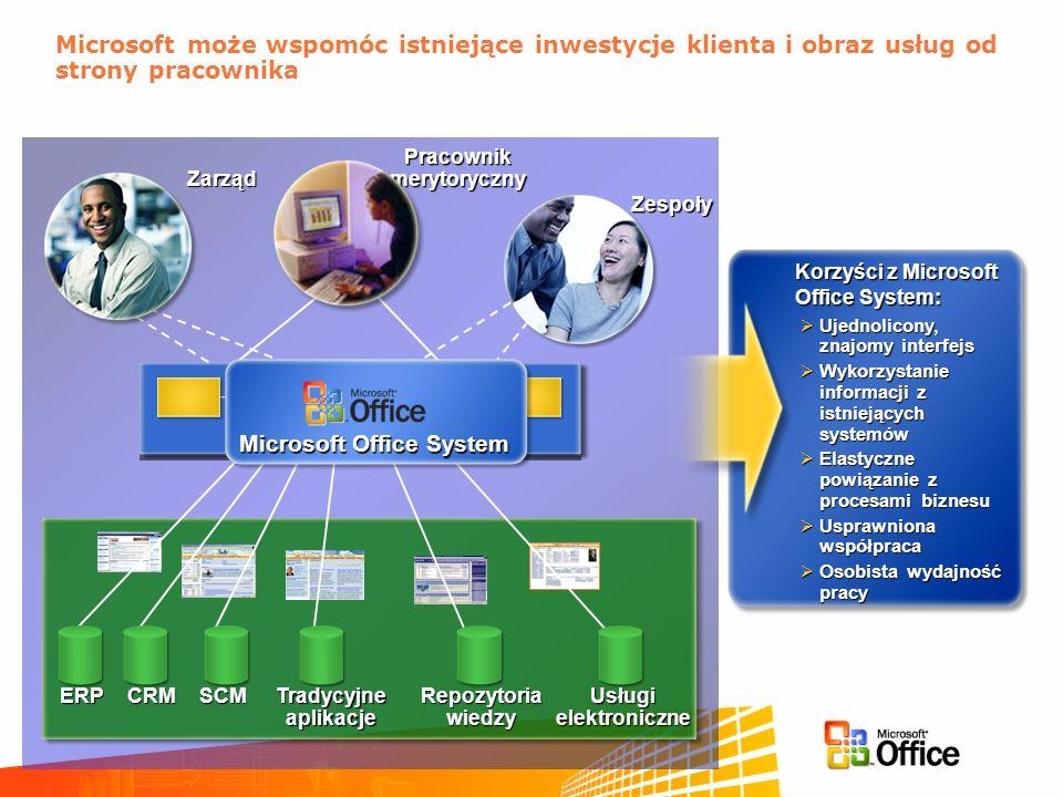 Microsoft może wspomóc istniejące inwestycje klienta i obraz usług od strony pracownika CRMSCM Tradycyjne aplikacje Repozytoria wiedzy Usługi elektron