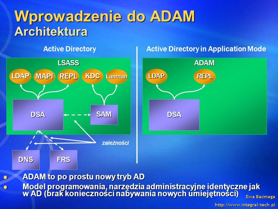 Ewa Baćmaga http://www.integral-tech.pl Wprowadzenie do ADAM Architektura ADAM to po prostu nowy tryb AD ADAM to po prostu nowy tryb AD Model programo