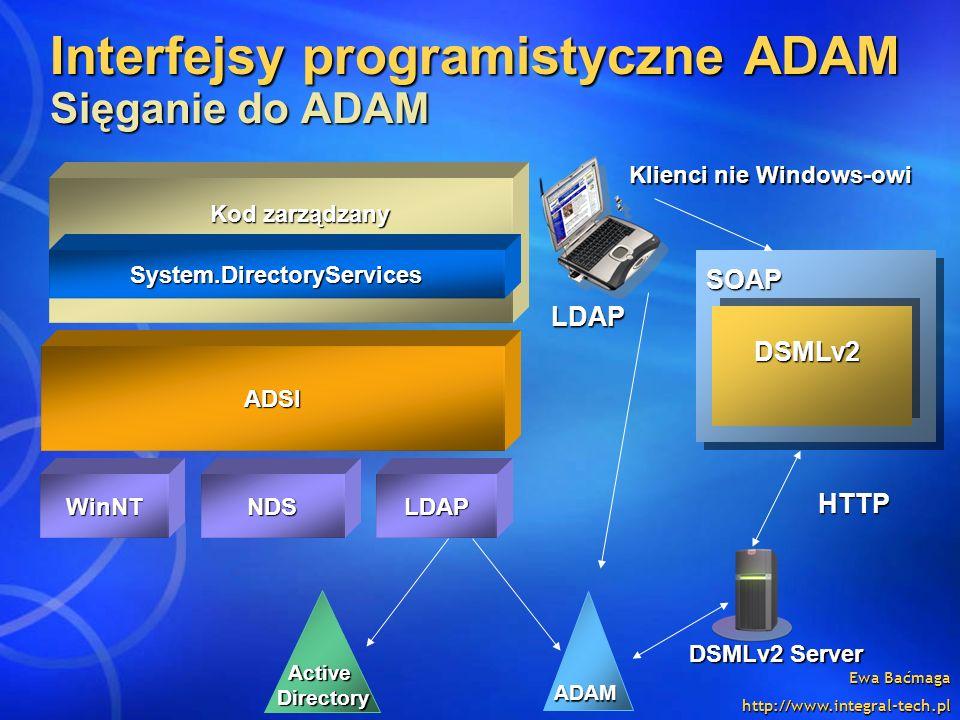 Ewa Baćmaga http://www.integral-tech.pl ADSI System.DirectoryServices WinNTNDSLDAP Kod zarządzany ADAM ActiveDirectory DSMLv2 Server SOAP DSMLv2 HTTP