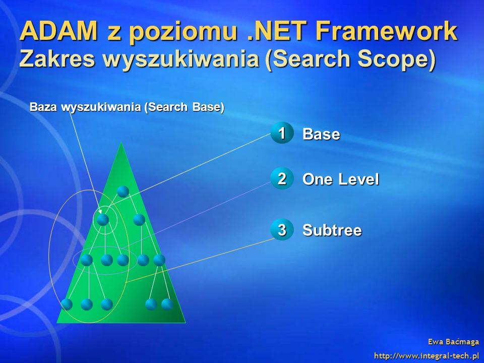 Ewa Baćmaga http://www.integral-tech.pl ADAM z poziomu.NET Framework Zakres wyszukiwania (Search Scope) Base 1 Baza wyszukiwania (Search Base) One Lev