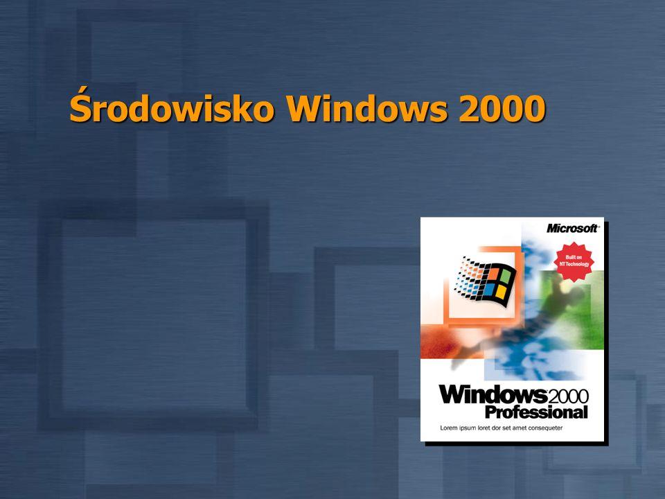Środowisko Windows 2000