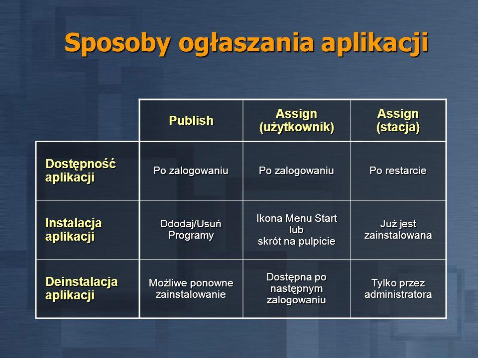 Sposoby ogłaszania aplikacji Publish Assign (użytkownik) Assign (stacja) Dostępność aplikacji Po zalogowaniu Po restarcie Instalacja aplikacji Ddodaj/