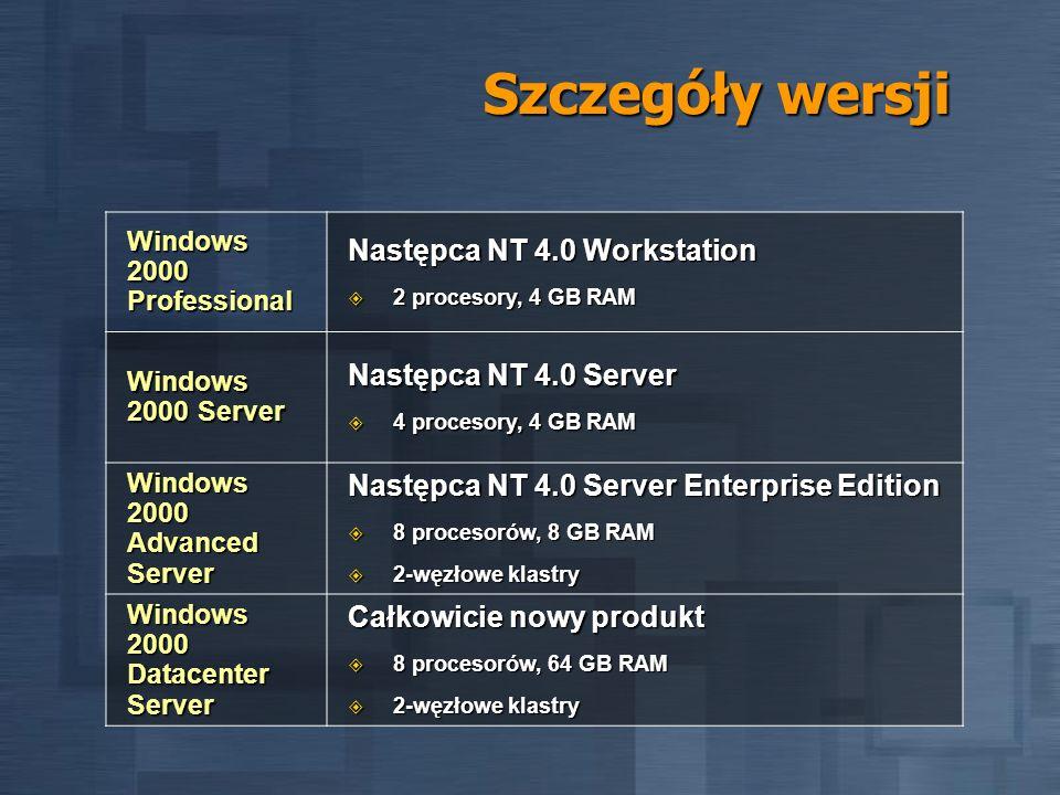 Szczegóły wersji Windows 2000 Professional Następca NT 4.0 Workstation 2 procesory, 4 GB RAM 2 procesory, 4 GB RAM Windows 2000 Server Następca NT 4.0