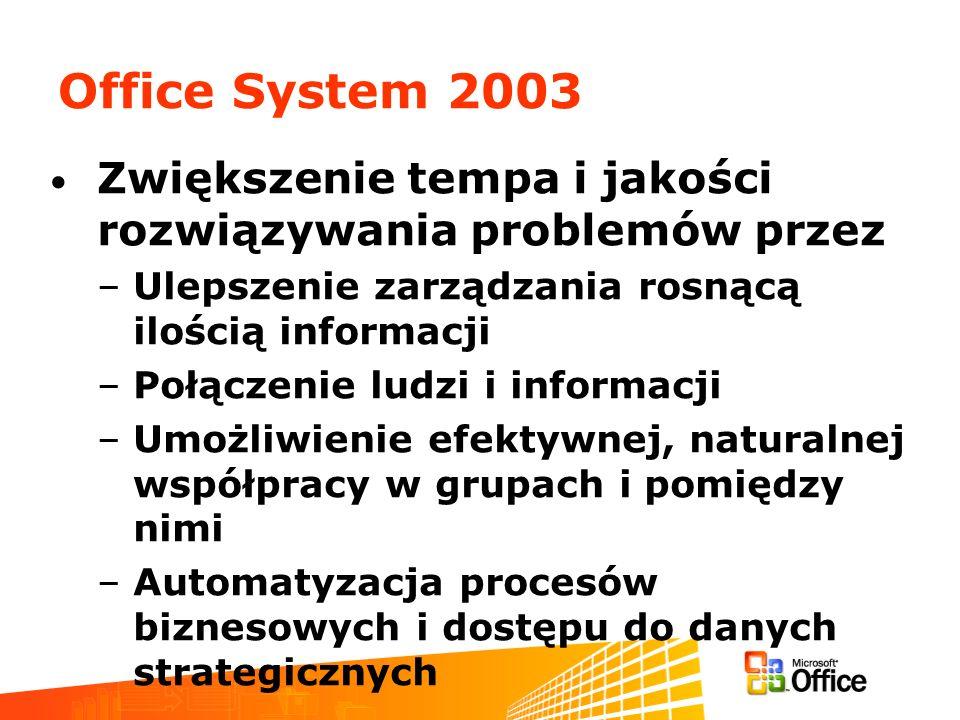 Office System 2003 Zwiększenie tempa i jakości rozwiązywania problemów przez –Ulepszenie zarządzania rosnącą ilością informacji –Połączenie ludzi i informacji –Umożliwienie efektywnej, naturalnej współpracy w grupach i pomiędzy nimi –Automatyzacja procesów biznesowych i dostępu do danych strategicznych