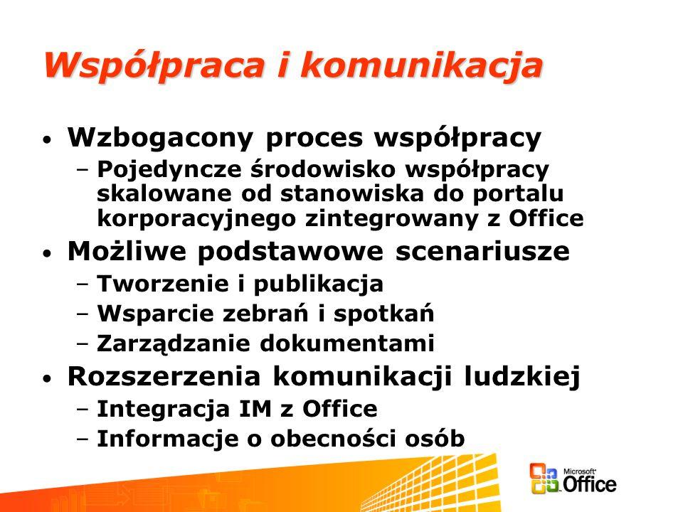 Współpraca i komunikacja Wzbogacony proces współpracy –Pojedyncze środowisko współpracy skalowane od stanowiska do portalu korporacyjnego zintegrowany