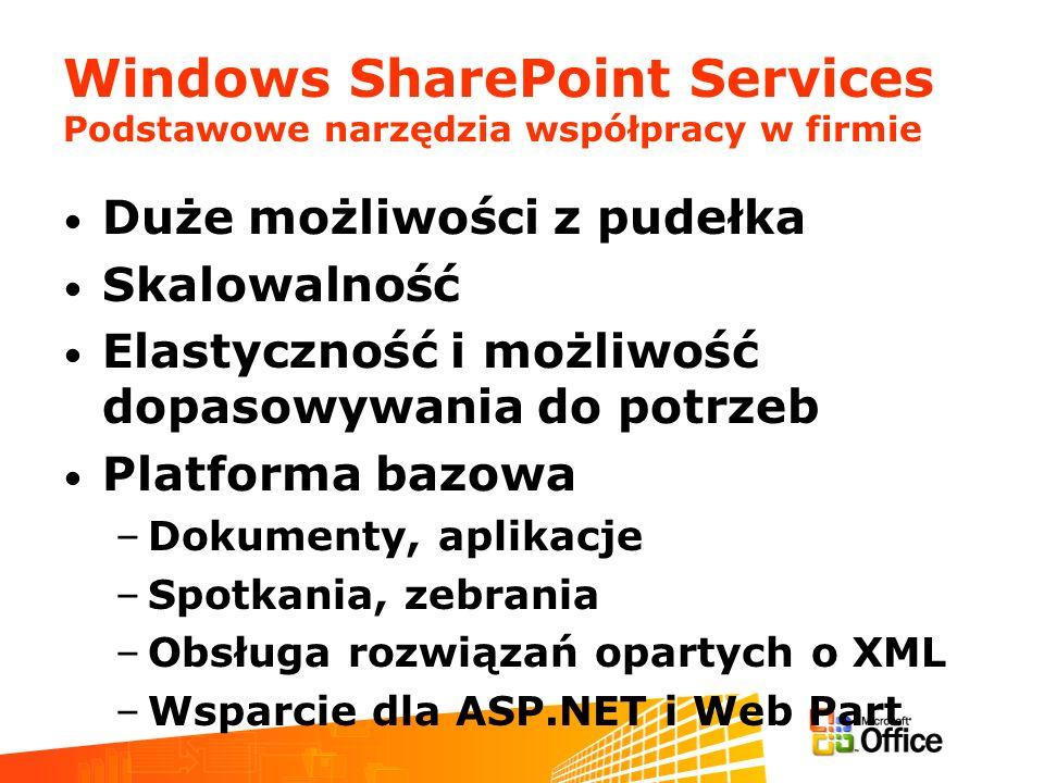 Windows SharePoint Services Podstawowe narzędzia współpracy w firmie Duże możliwości z pudełka Skalowalność Elastyczność i możliwość dopasowywania do potrzeb Platforma bazowa –Dokumenty, aplikacje –Spotkania, zebrania –Obsługa rozwiązań opartych o XML –Wsparcie dla ASP.NET i Web Part