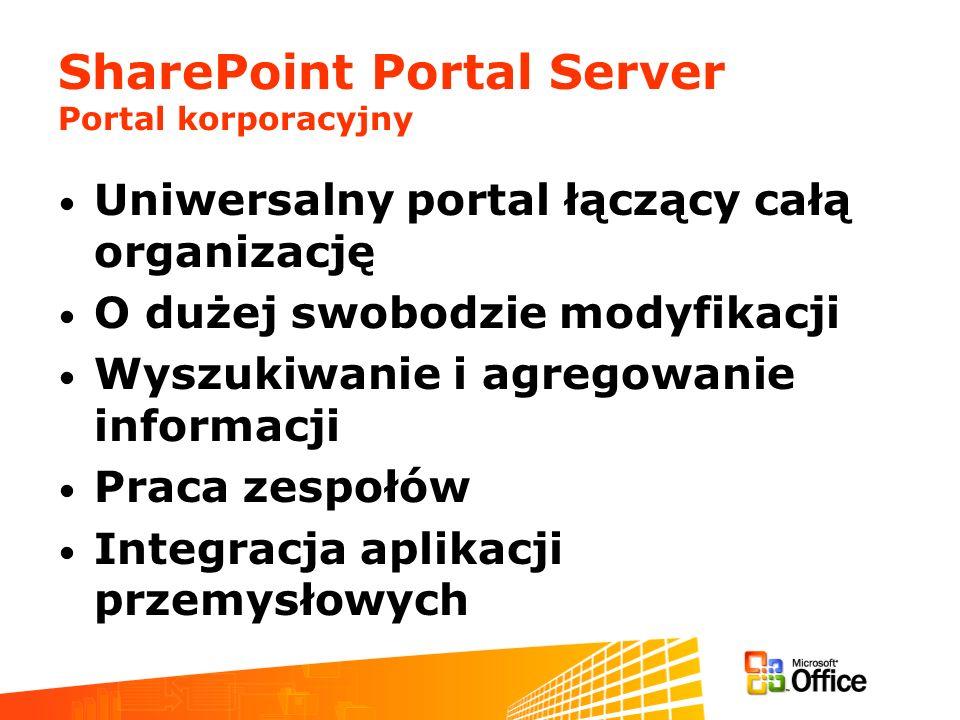 SharePoint Portal Server Portal korporacyjny Uniwersalny portal łączący całą organizację O dużej swobodzie modyfikacji Wyszukiwanie i agregowanie informacji Praca zespołów Integracja aplikacji przemysłowych