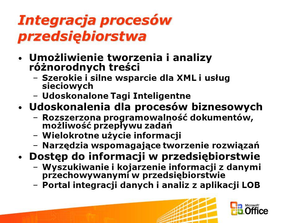 Integracja procesów przedsiębiorstwa Umożliwienie tworzenia i analizy różnorodnych treści –Szerokie i silne wsparcie dla XML i usług sieciowych –Udoskonalone Tagi Inteligentne Udoskonalenia dla procesów biznesowych –Rozszerzona programowalność dokumentów, możliwość przepływu zadań –Wielokrotne użycie informacji –Narzędzia wspomagające tworzenie rozwiązań Dostęp do informacji w przedsiębiorstwie –Wyszukiwanie i kojarzenie informacji z danymi przechowywanymi w przedsiębiorstwie –Portal integracji danych i analiz z aplikacji LOB