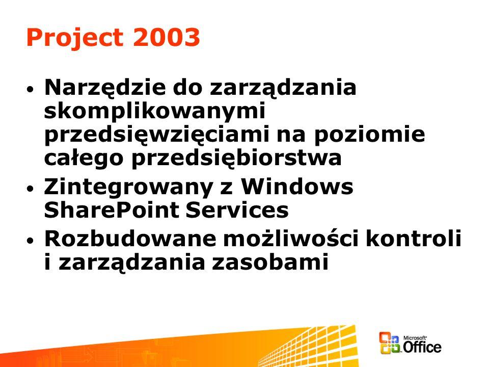 Project 2003 Narzędzie do zarządzania skomplikowanymi przedsięwzięciami na poziomie całego przedsiębiorstwa Zintegrowany z Windows SharePoint Services