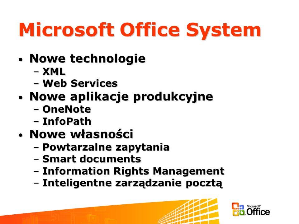Microsoft Office System Nowe technologie Nowe technologie –XML –Web Services Nowe aplikacje produkcyjne Nowe aplikacje produkcyjne –OneNote –InfoPath
