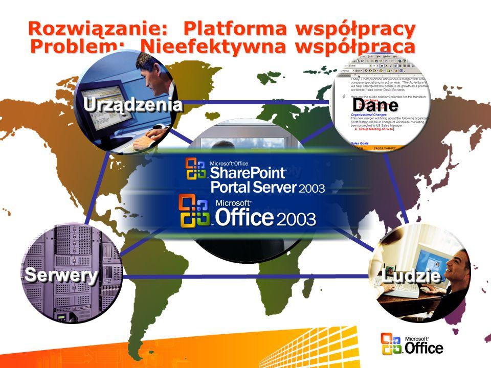 Problem: Nieefektywna współpraca Rozdzielone zespoły Niezależne dane SerwerySerwery LudzieLudzie UrządzeniaUrządzenia Rozwiązanie: Platforma współpracy Dane