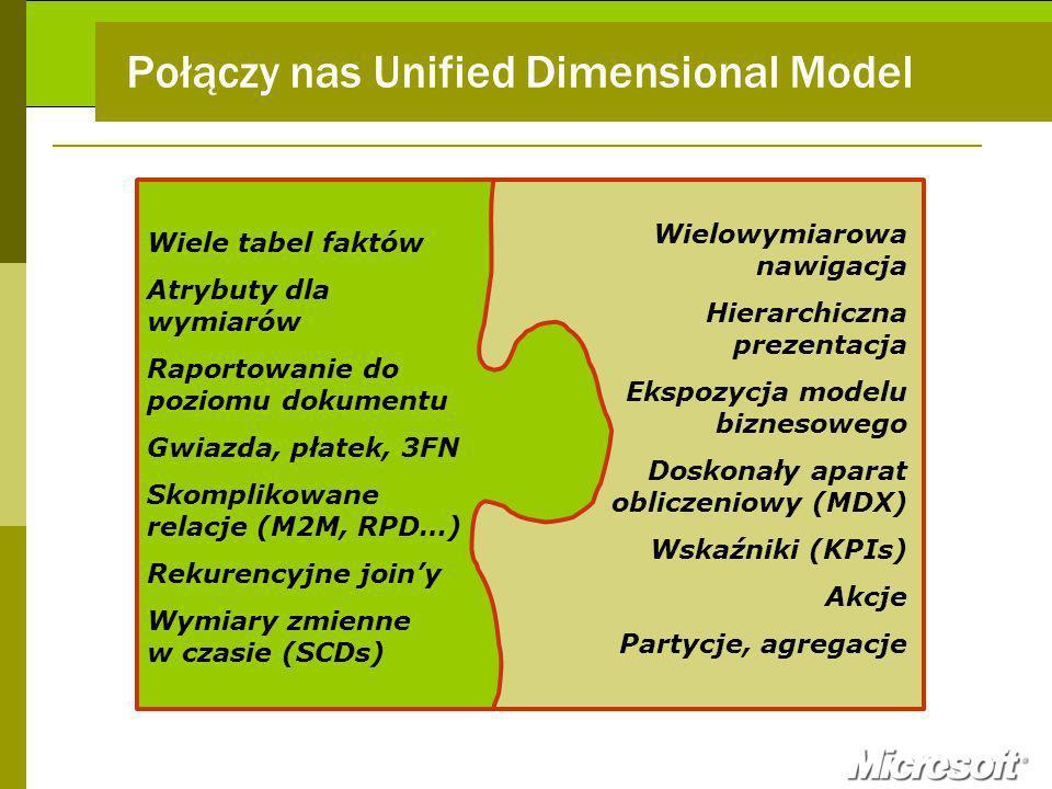 Połączy nas Unified Dimensional Model Wiele tabel faktów Atrybuty dla wymiarów Raportowanie do poziomu dokumentu Gwiazda, płatek, 3FN Skomplikowane relacje (M2M, RPD…) Rekurencyjne joiny Wymiary zmienne w czasie (SCDs) Wielowymiarowa nawigacja Hierarchiczna prezentacja Ekspozycja modelu biznesowego Doskonały aparat obliczeniowy (MDX) Wskaźniki (KPIs) Akcje Partycje, agregacje