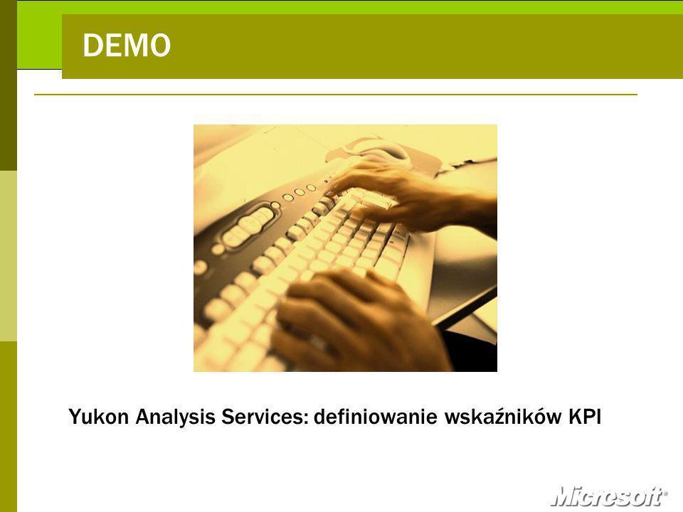 DEMO Yukon Analysis Services: definiowanie wskaźników KPI