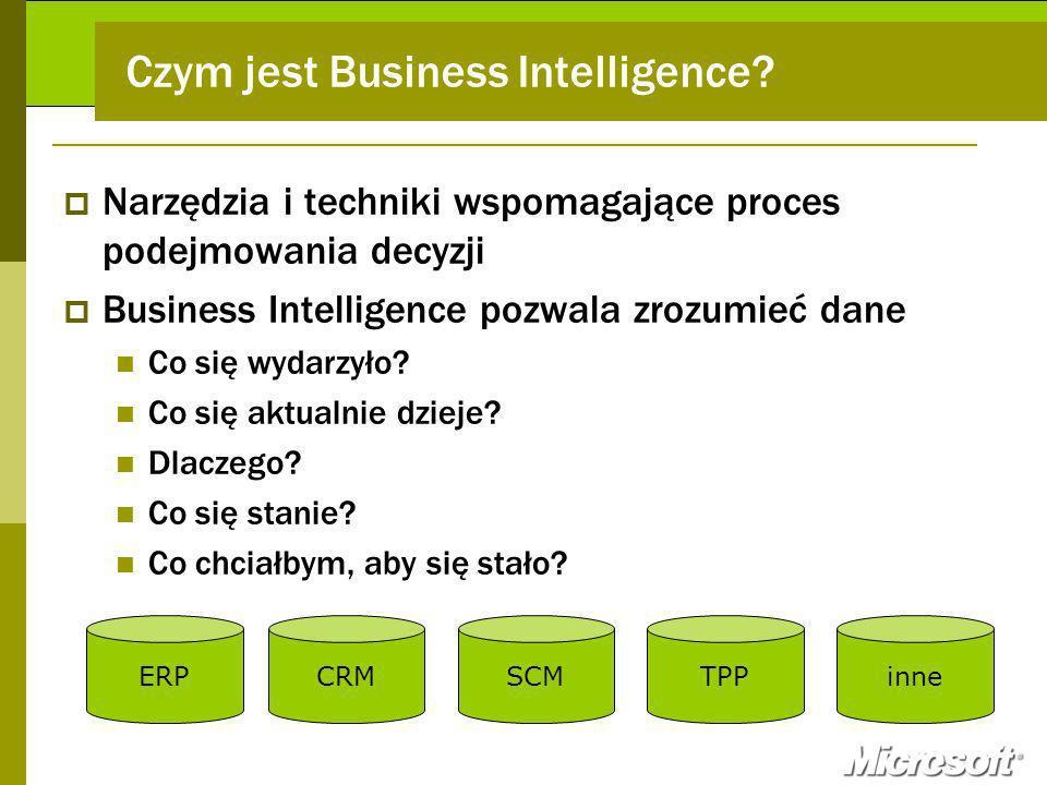 Czym jest Business Intelligence.