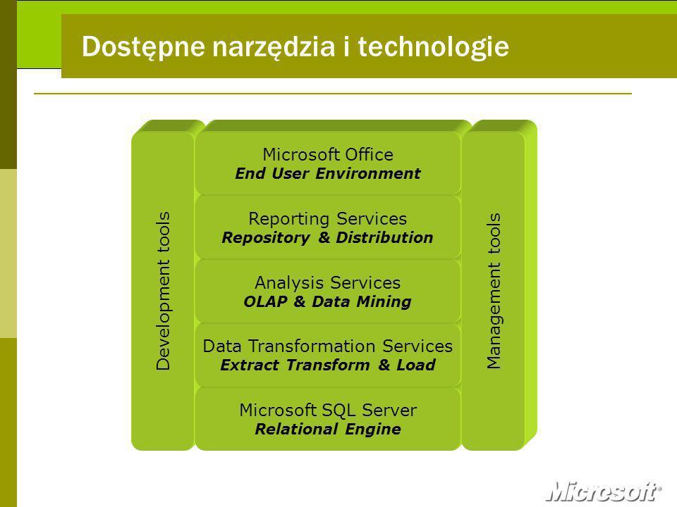Development tools Dostępne narzędzia i technologie Microsoft SQL Server Relational Engine Data Transformation Services Extract Transform & Load Analys