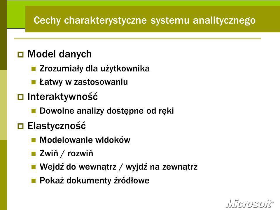 Cechy charakterystyczne systemu analitycznego Model danych Zrozumiały dla użytkownika Łatwy w zastosowaniu Interaktywność Dowolne analizy dostępne od