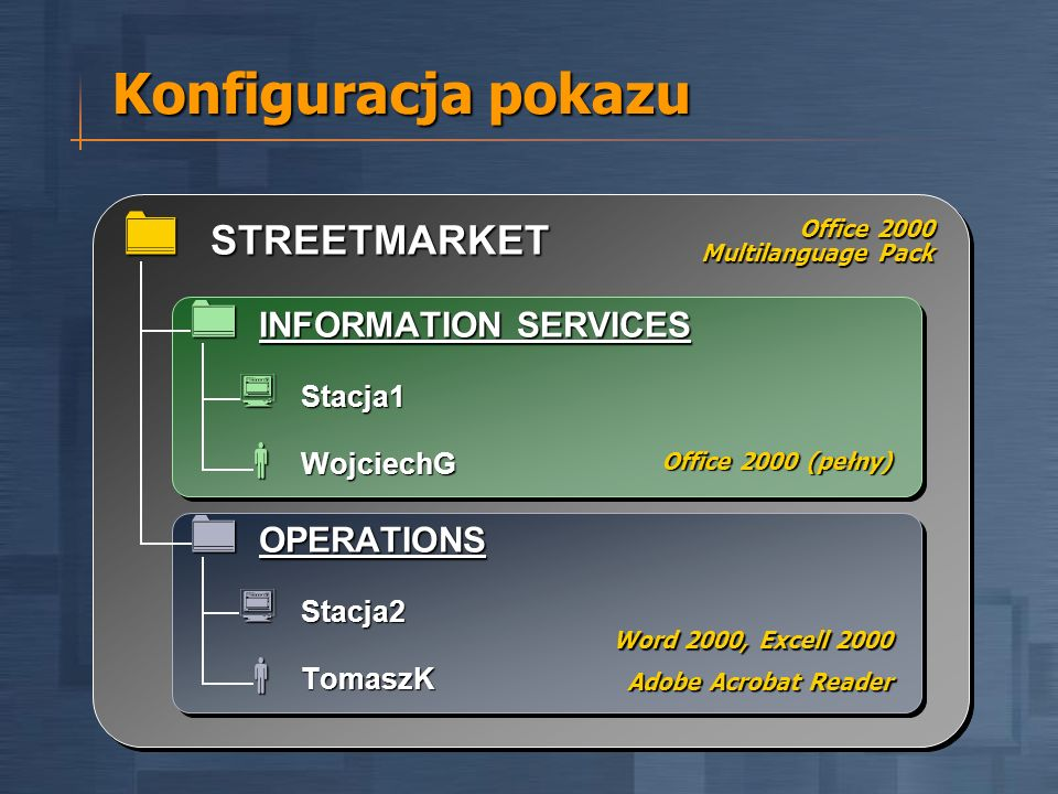 Office 2000 Multilanguage Pack Word 2000, Excell 2000 Adobe Acrobat Reader Office 2000 (pełny) STREETMARKET STREETMARKET INFORMATION SERVICES INFORMAT